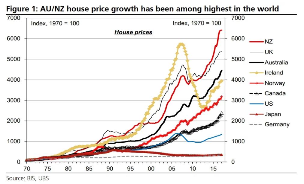 Average Home Price In Carson Ca