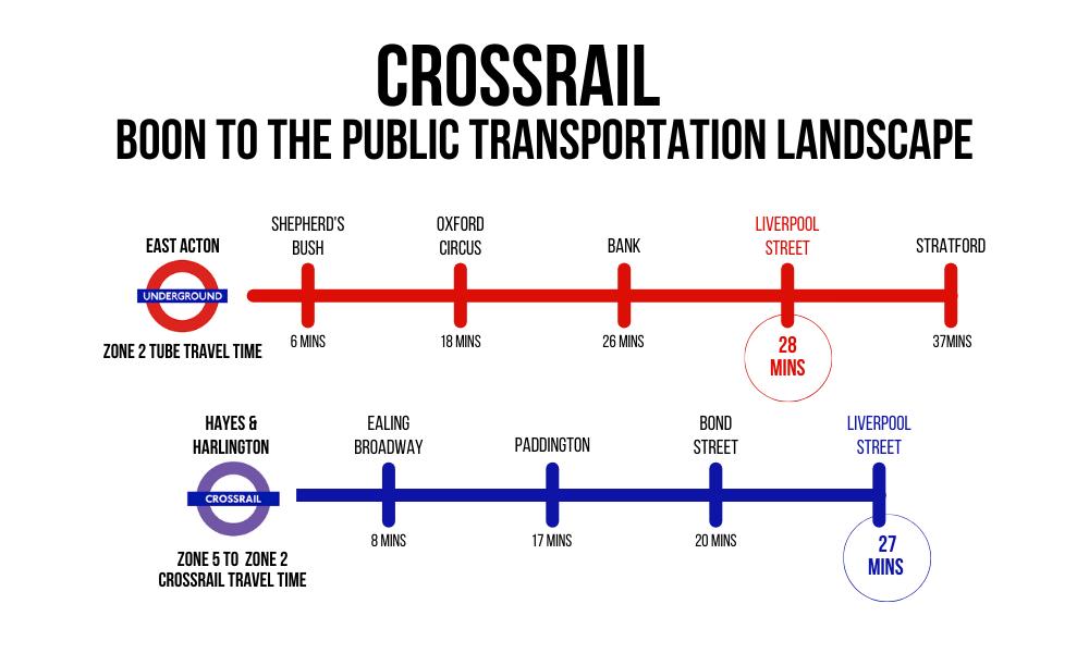Crossrail-Travel-Time-Comparison